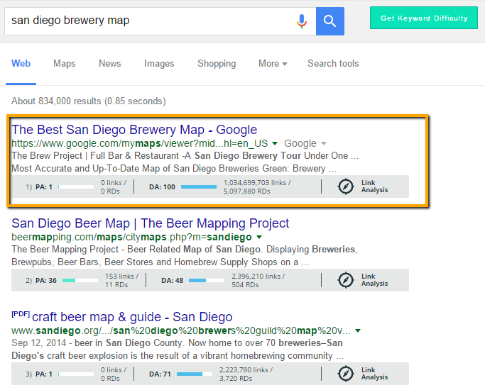 MozBar enabled in a search result